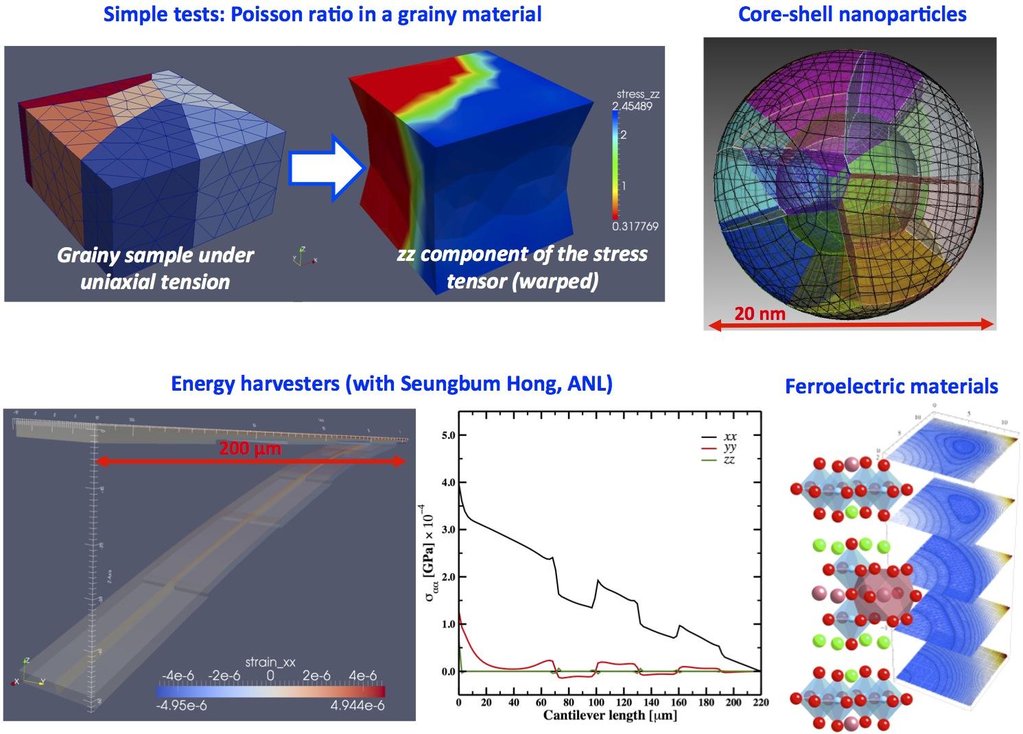 mesoscale_project
